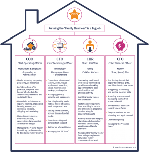 Heard It From A Friend: Family Business Infographic Full